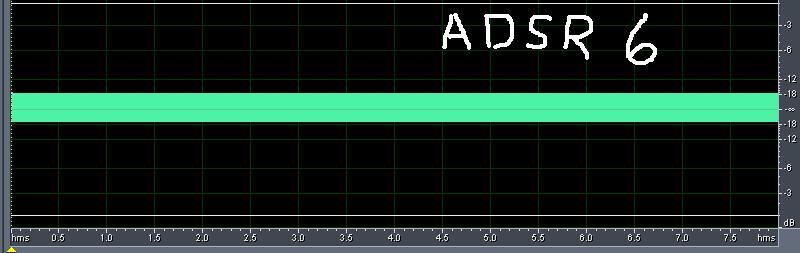 [Théorie Synthèse]-«AMP» Enveloppes ( Tuto 1 ) ADSR6