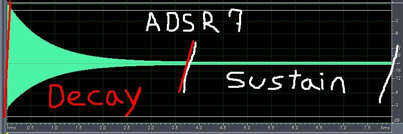 [Théorie Synthèse]-«AMP» Enveloppes ( Tuto 1 ) ADSR7
