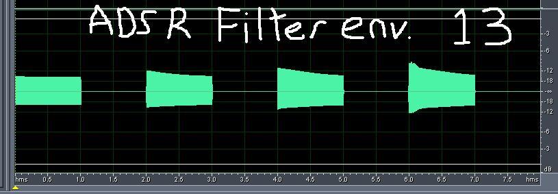 [Théorie Synthèse]-«FILTER» Enveloppes ( Tuto 2 ) ADSRFilterEnv13