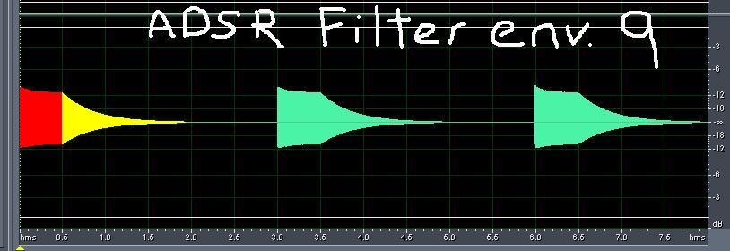 [Théorie Synthèse]-«FILTER» Enveloppes ( Tuto 2 ) ADSRFilterEnv9