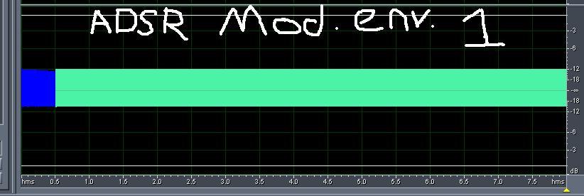[Théorie Synthèse]-«MOD» Enveloppes ( Tuto 3 ) ADSRModEnv1