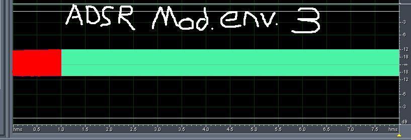 [Théorie Synthèse]-«MOD» Enveloppes ( Tuto 3 ) ADSRModEnv3