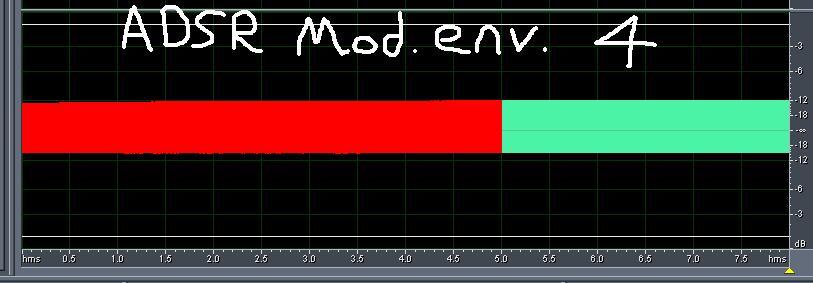 [Théorie Synthèse]-«MOD» Enveloppes ( Tuto 3 ) ADSRModEnv4