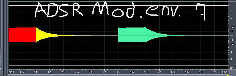 [Théorie Synthèse]-«MOD» Enveloppes ( Tuto 3 ) ADSRModEnv7