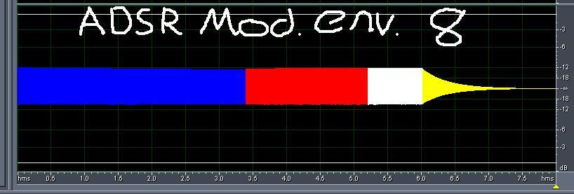 [Théorie Synthèse]-«MOD» Enveloppes ( Tuto 3 ) ADSRModEnv8