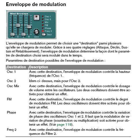 [Théorie Synthèse]-«MOD» Enveloppes ( Tuto 3 ) ADSRmanuel8