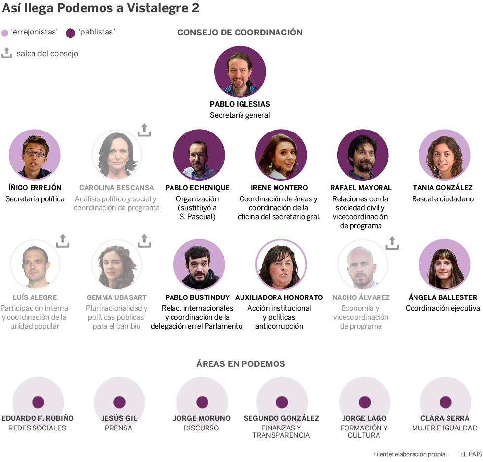 Podemos,  UP,  Convergencias...  Pablo Iglesias: «Echo en falta cierto patriotismo en la política española» - Página 20 1486727990_314374_1486740635_sumario_normal