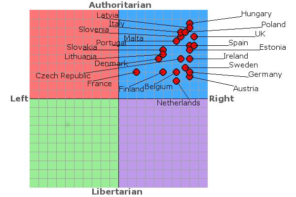 Political Compass - Waar sta jij? - Pagina 2 Eu2012
