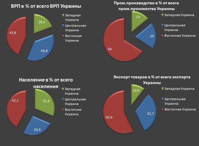 Украина - новости, обсуждение 1401924116_807681_original