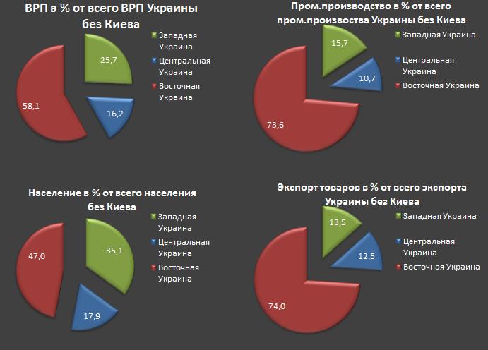 Украина - новости, обсуждение 1401924216_808651_original