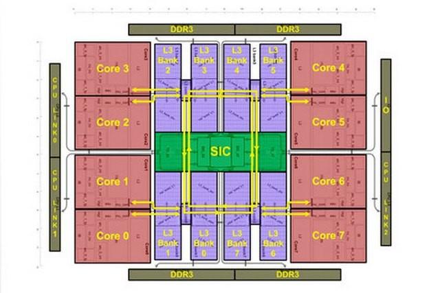 В России испытали замену импортным микропроцессорам - Страница 9 1403691371_elbrus-8c