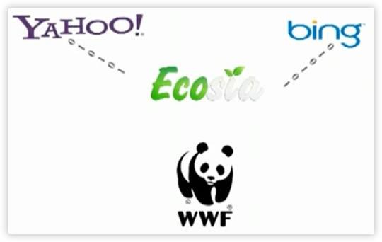 Ecosia – Um Motor de Pesquisa Amigo do Ambiente! Imagem_ecosia01_small