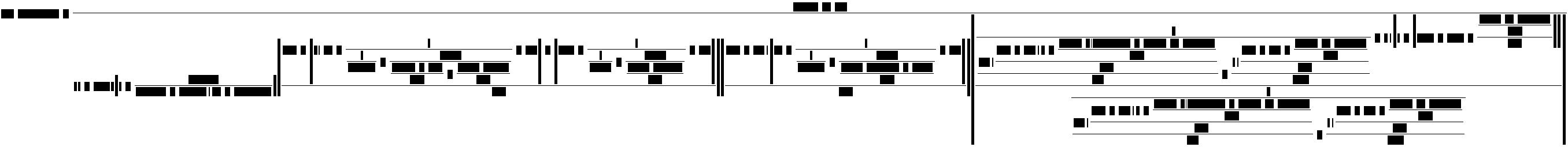 [Joueur expérimenté] Calculateur d'EH Statistique et comparateur d'objet Excel 37406