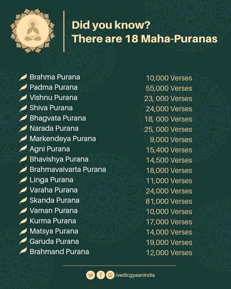 A few comments with respect to the Puranas (ancillary Hindu religious texts) Mahapurana