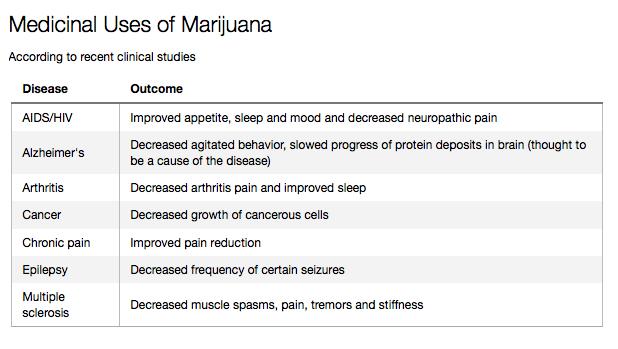 7 Επιστημονικοί Λόγοι για να μην καπνίσεις ποτέ μαριχουάνα  B8sgi4mmeadszootbtrftnlnchhorye3jym6853vjhnsqgxqsjem13frnr4fp0tb