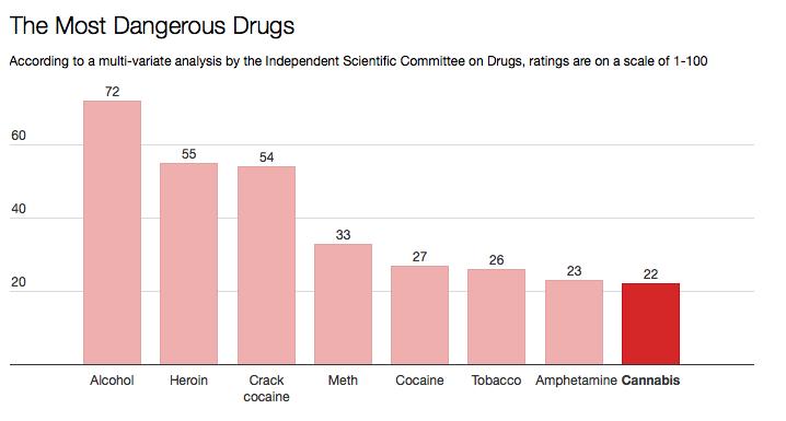 7 Επιστημονικοί Λόγοι για να μην καπνίσεις ποτέ μαριχουάνα  Rtxyshwdgpkxfvsevf28zygsbzsc88l9fuvoireoqgmqxwrubtxe6bggd3fgxmik