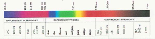 Les techniques Laser, ce n'est pas compliqué Laser_003