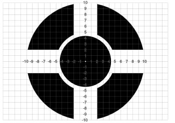 TARAN -- une app pour calculer la précision de tir 300m-a4-blason-v6-round-x