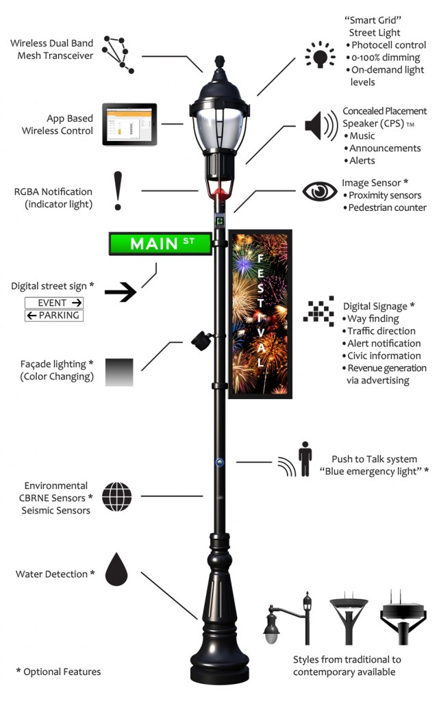 """Federally-Funded Street Lights Capable Of """"Recording Conversations"""" Intellistreets-poster-641x1024"""