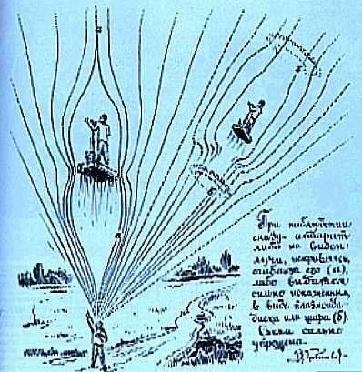 la machine volante de grebennikov Grebtemoinvol