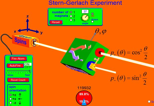 Physique quantique for dummies - Page 6 Figure21