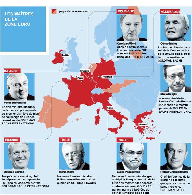 Dossier Sur Goldman Sachs Eurozone-graphic