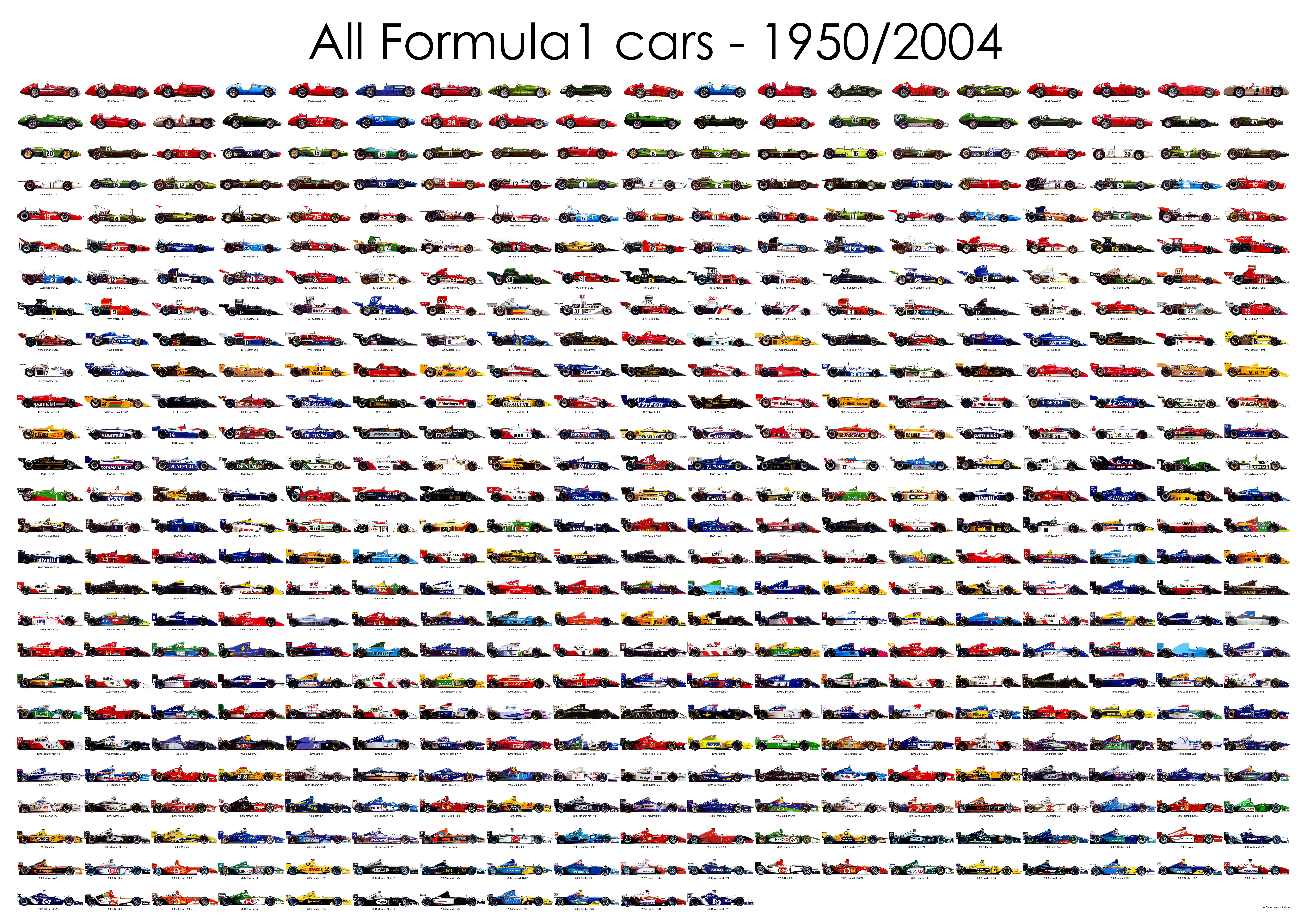 CARROS DA F1 DE 1950-2004 Allf1_a02