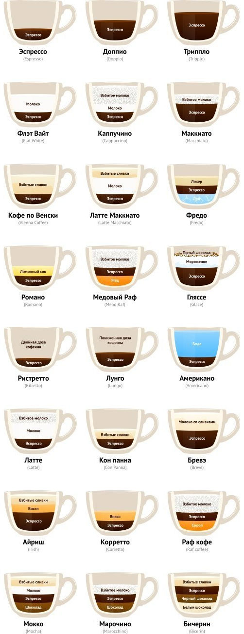 Любители кофе, сюда - Страница 4 1368893982_252352