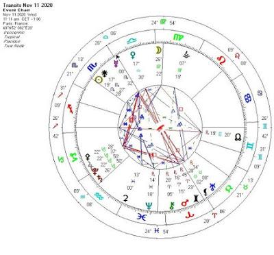 МЕДИТАЦИЯ «КОРРЕКЦИЯ ВРЕМЕННОЙ ЛИНИИ» 11 НОЯБРЯ В 10:11 UTC Timeline2BCorrection