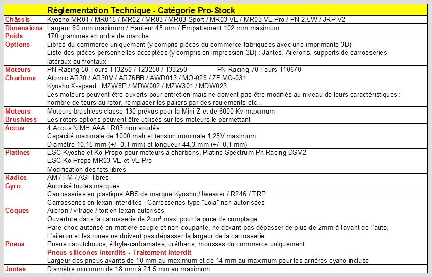 ANNULATION 3 Juin 2018 - Les 6H de St-Ju 2éme Edition - Ram89 - St-Julien du Sault Reglementation_6h_11062017