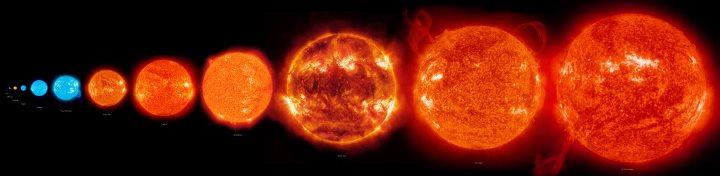 حجم شمسنا بالنسبة لغيرها من النجوم 581196_481265435232763_1658167987_n