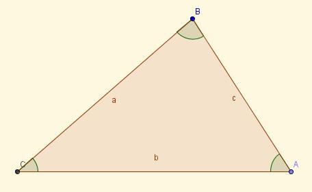 Cómo medir ANGULOS con las brújulas (oh! si, hay lensáticas y de base... todas!) Triangulo