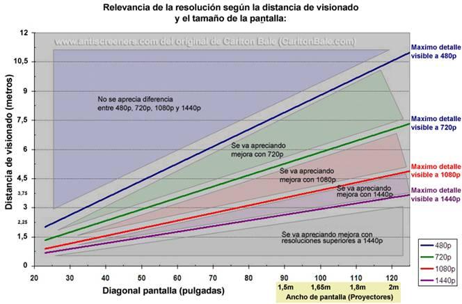 DISTANCIA DE TV AL SOFA Image025