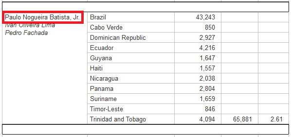 Guess Who's Running the BRICS Bank? Imfexbdm