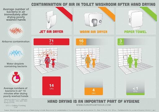 Comment se laver les mains 13073221