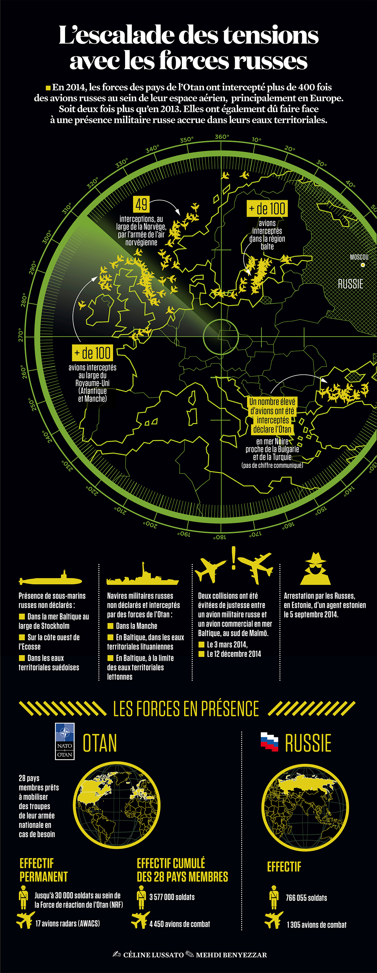 5 questions sur le sous-marin nucléaire russe repéré au large de la France 14946775