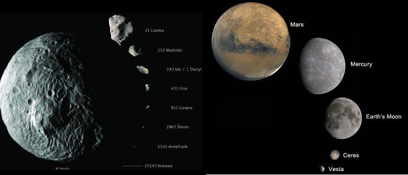 Astéroïde Vesta : un «fossile» de planète inachevée 3670718