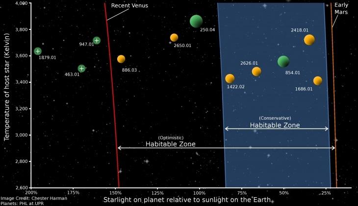 Les jumelles de la Terre sont nombreuses dans la galaxie 5472882