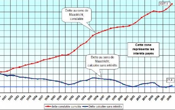 loi 1973 giscard pébereau - retour sur la création de la banque d'angleterre 0231321087723