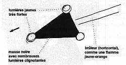 1991: Observation dans l'Oise - (60) Vague21