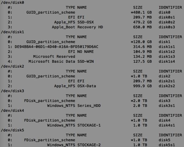 Post-Install : MSI Z97S-SLI-PLUS + i5-4690K A2ad0a41f9630f5bb054dafd0b57f5b53a583c99