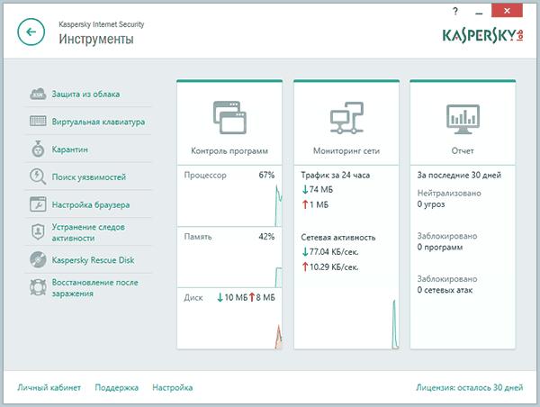 Лучший антивирус 2015 Kaspersky-is-2015-tools