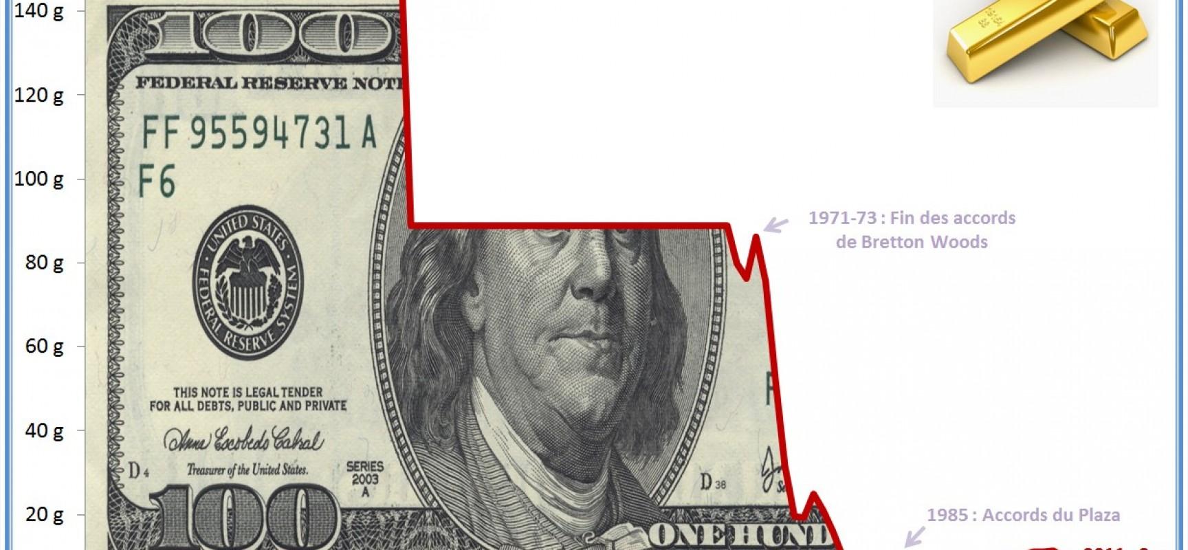 Etats - La vérité sur l'économie des Etats-Unis par Robert Reich Dollar-en-or-depuis-1900-1728x800_c