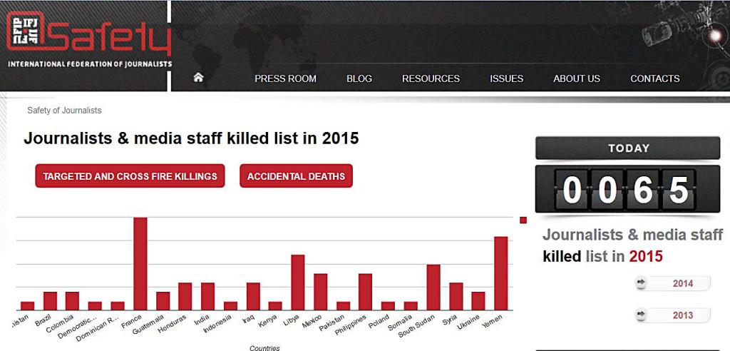 La France est le pays le plus dangereux au monde pour les journalistes Pays-dangereux-journalistes-21-1024x492