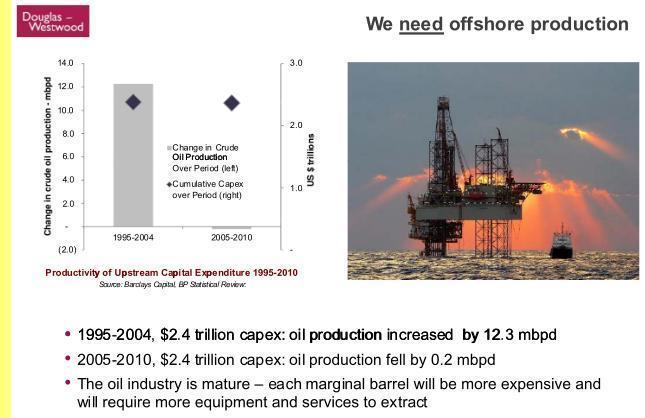 Energía. Producción, distribución. Cénit del petróleo, peak oil, fuentes, contradicciones, consecuencias. - Página 2 Diapositivo_8