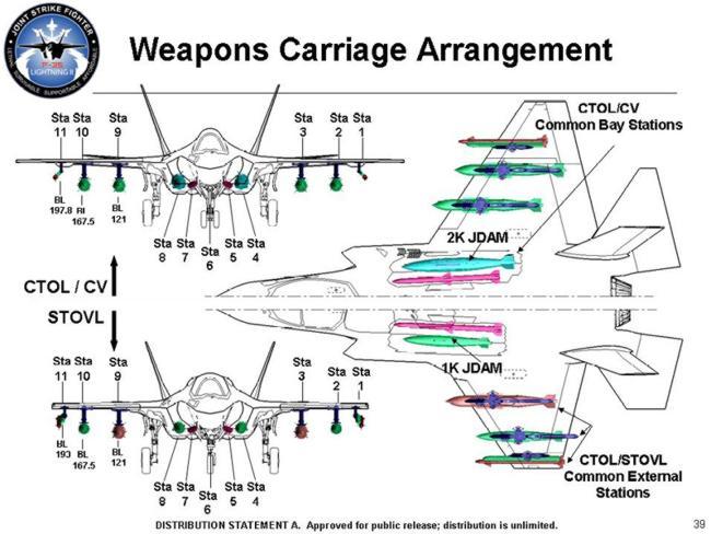 JSF F-35 Lightning II - Page 29 341218-0f8e0c8a-7d87-11e3-8cdb-58f79d3137a3