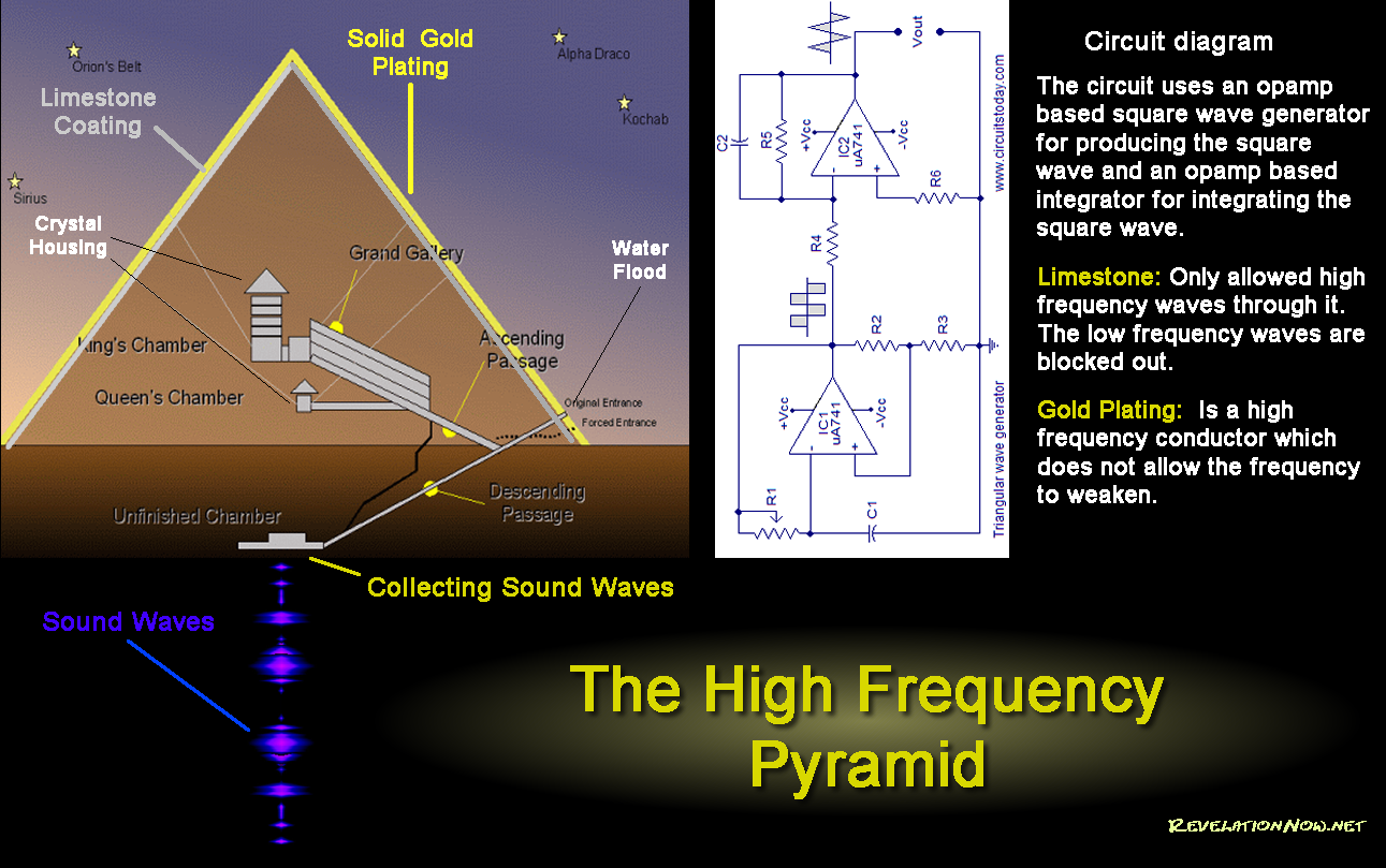 Ancient Pyramids Were High Frequency Power Stations Pyramid_High_Frequency_Diagram_R1.fw_.png-nggid041254-ngg0dyn-0x0x100-00f0w010c010r110f110r010t010