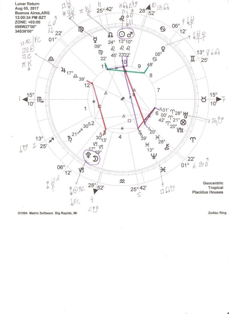 Predicciones sobre el futuro de la Argentina - Página 5 Cartalunar072017-745x1024