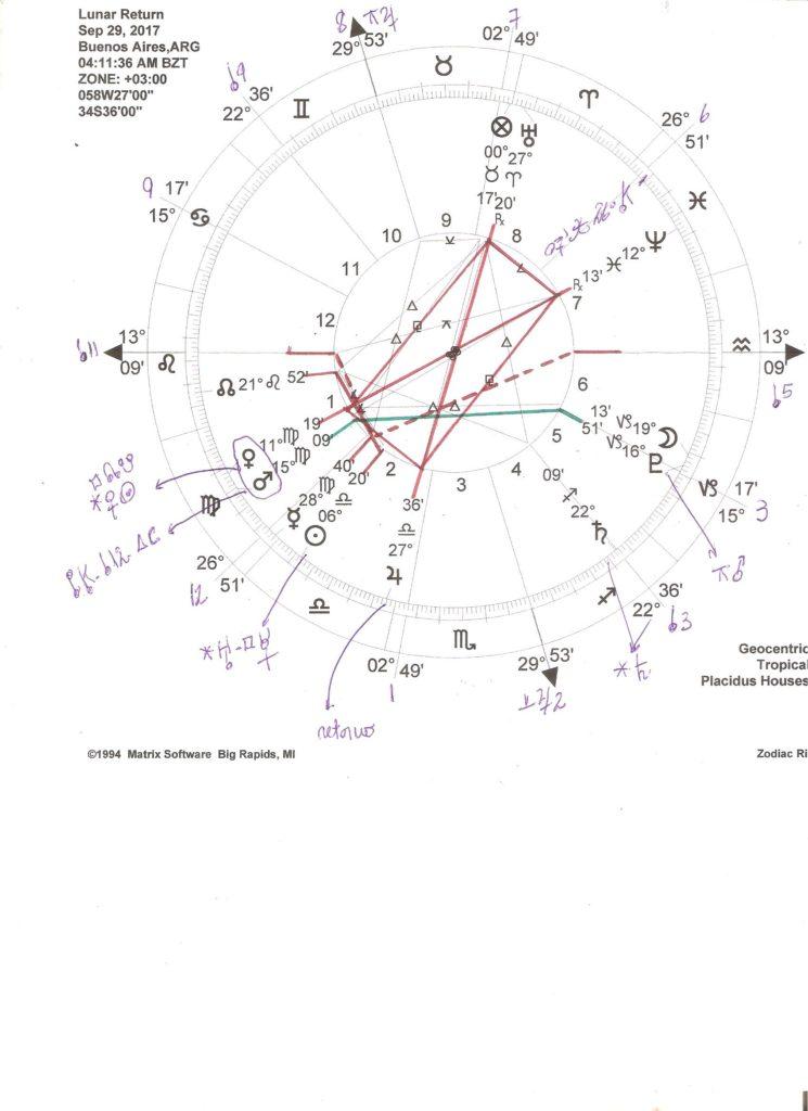 Predicciones sobre el futuro de la Argentina - Página 5 Lunar102017-745x1024