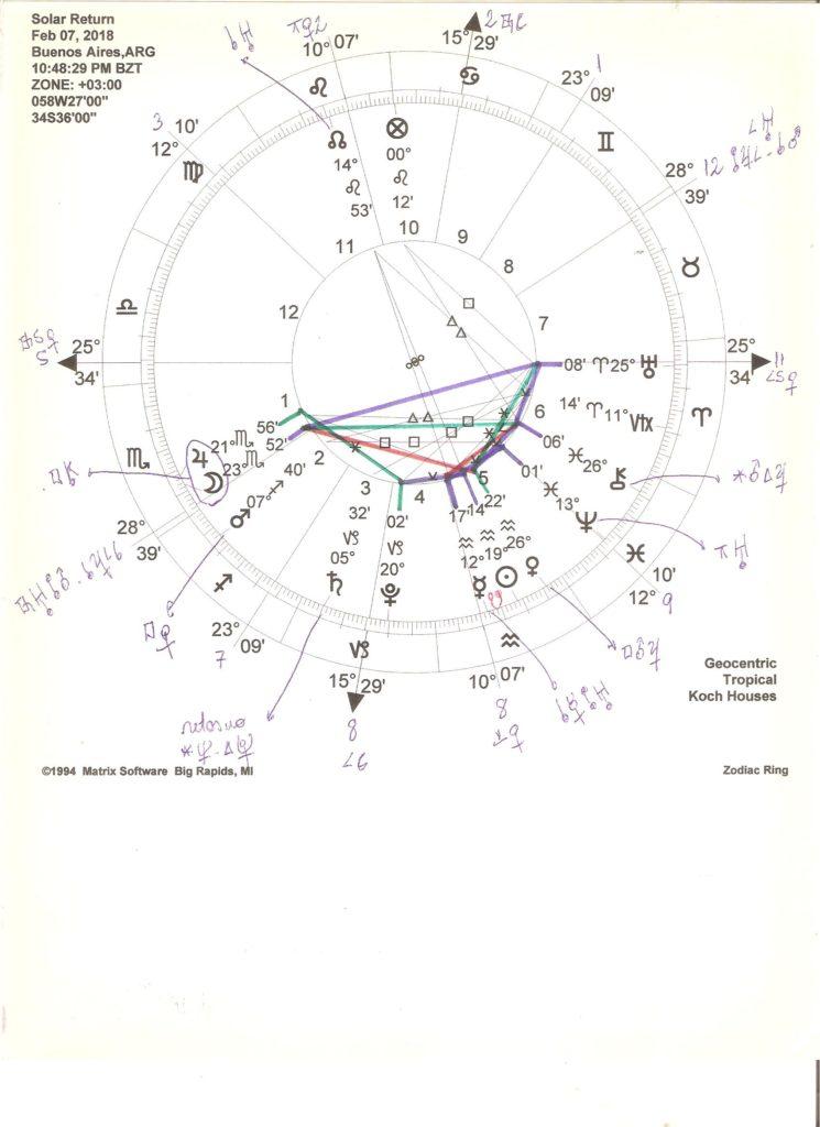 Predicciones sobre el futuro de la Argentina - Página 7 Solar-2018-745x1024